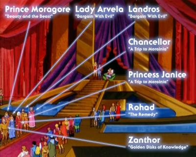Eternian guest characters appear on Etheria (with names).